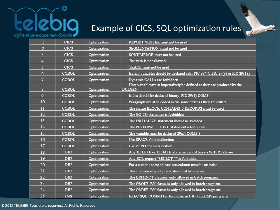 Example of CICS, SQL optimization rules