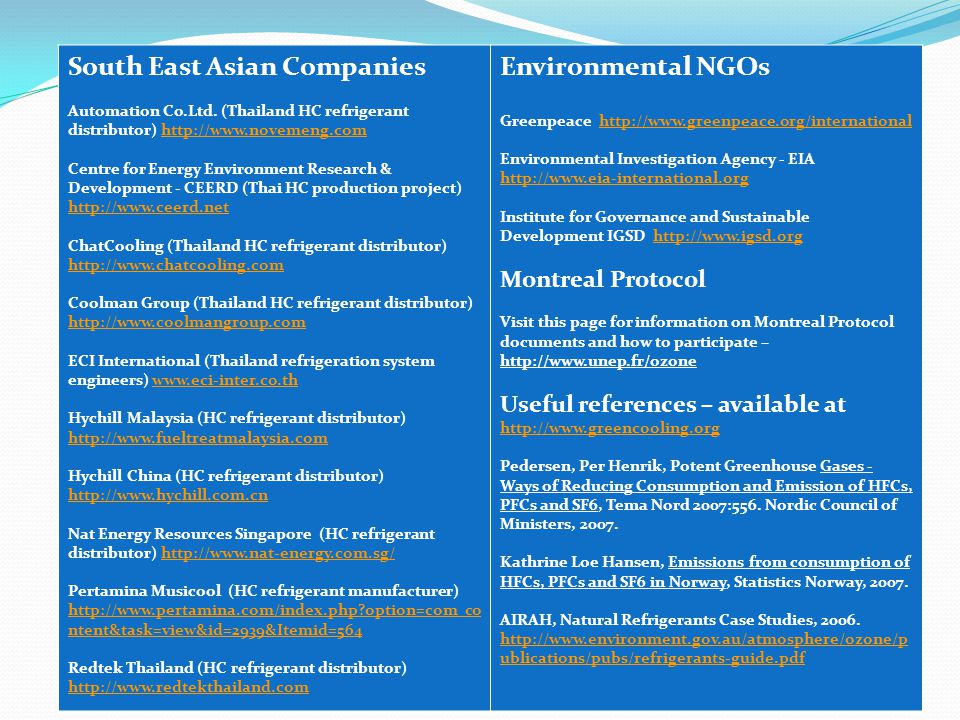 South East Asian Companies Environmental NGOs