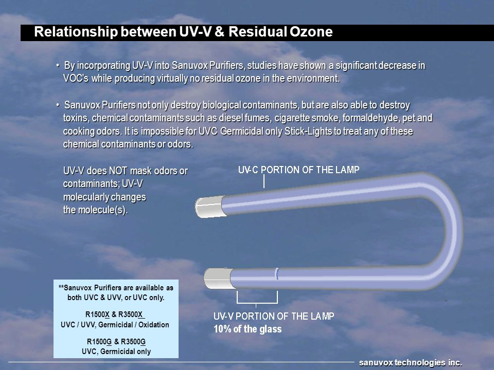 Relationship between UV-V & Residual Ozone