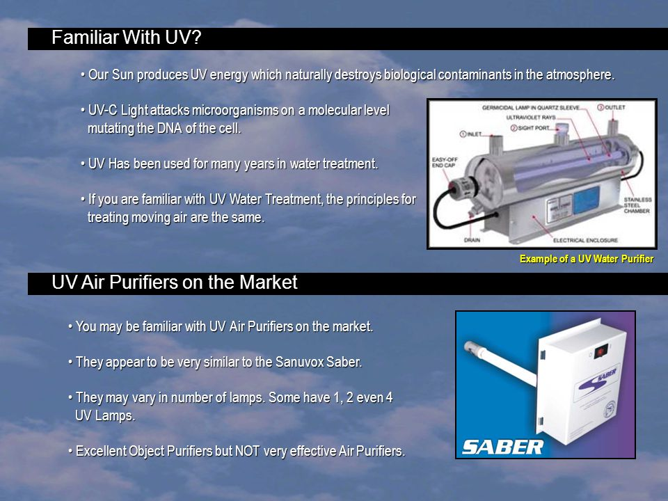 UV Air Purifiers on the Market