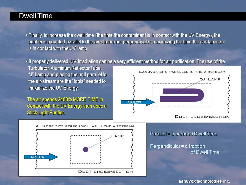 Dwell Time Finally, to increase the dwell time (the time the contaminant is in contact with the UV Energy), the.