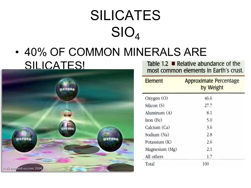 SILICATES SIO4 40% OF COMMON MINERALS ARE SILICATES!