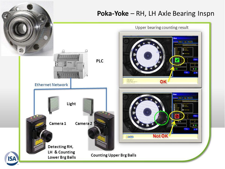 Poka-Yoke – RH, LH Axle Bearing Inspn