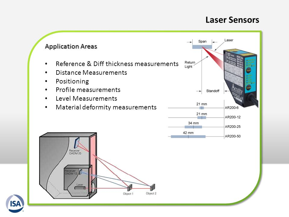 Laser Sensors Application Areas