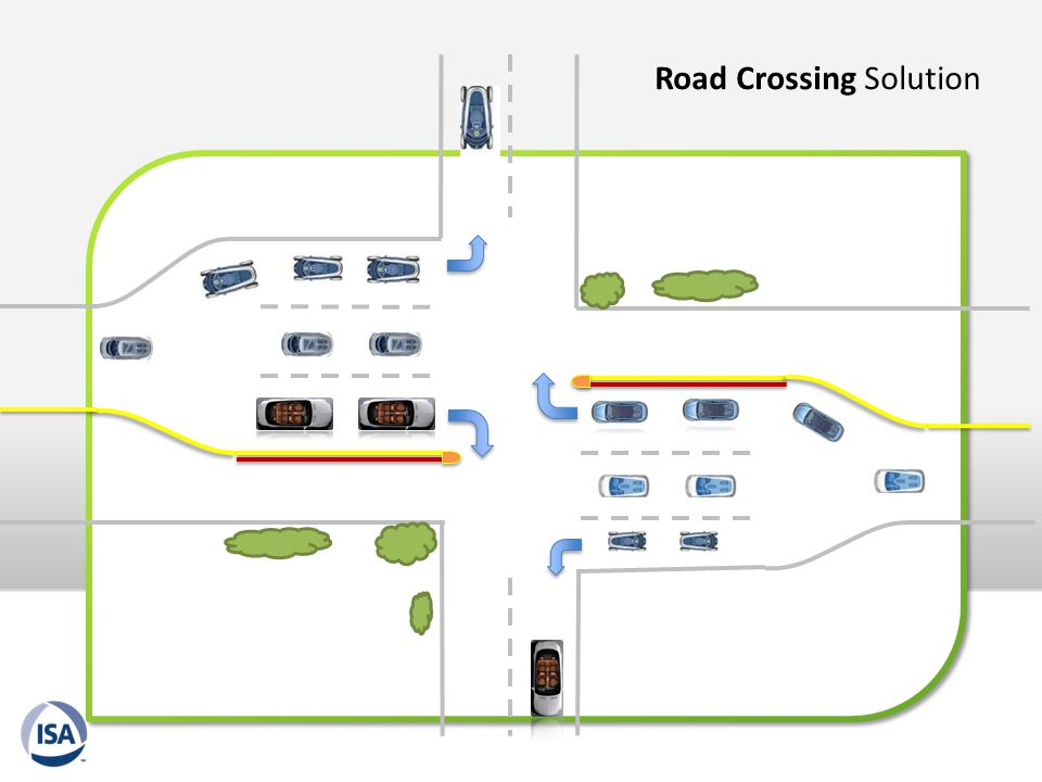 Road Crossing Solution