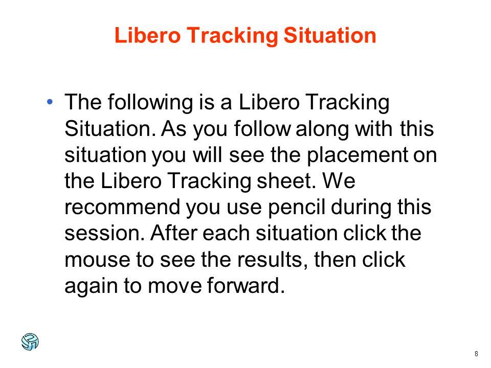 Libero Tracking Situation
