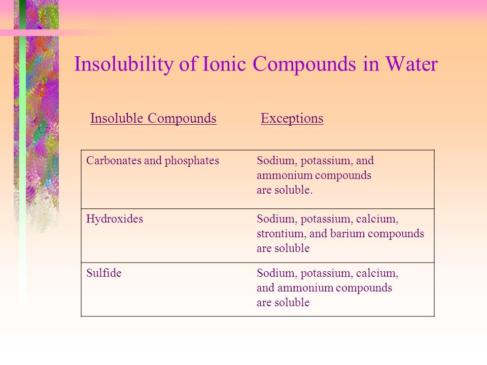 Insolubility of Ionic Compounds in Water
