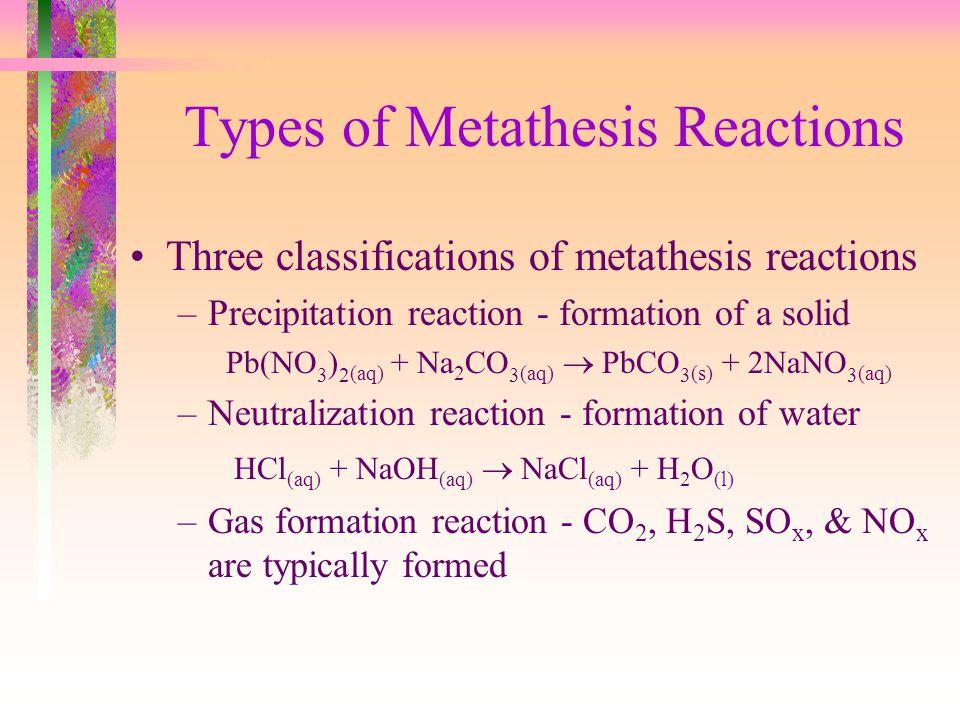 Types of Metathesis Reactions