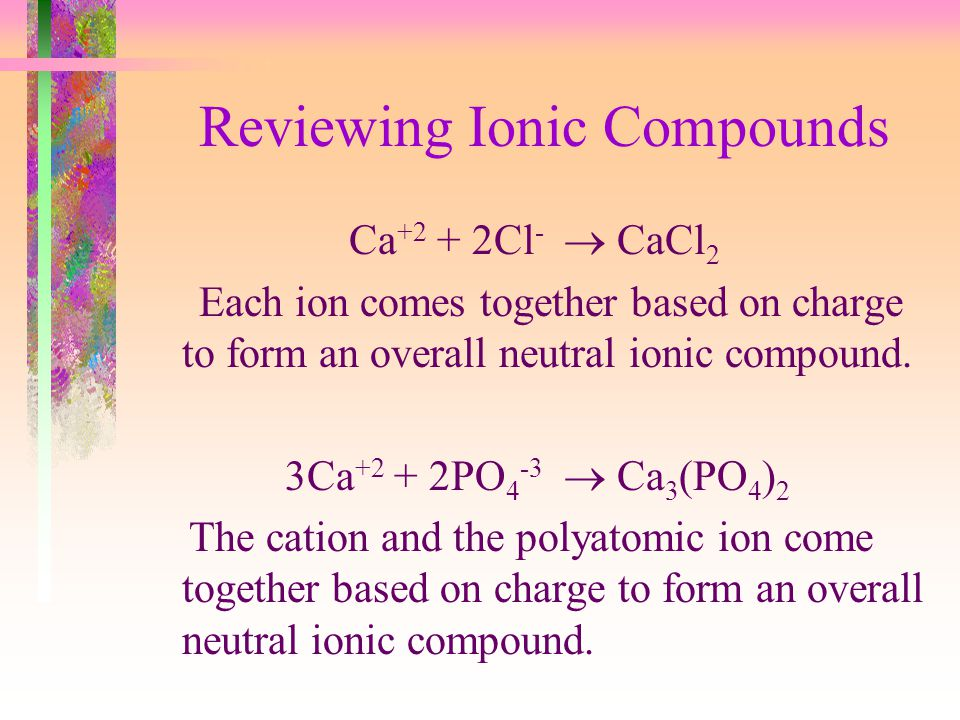 Reviewing Ionic Compounds