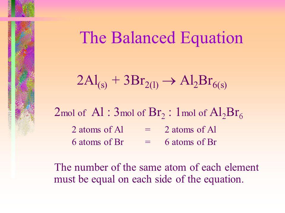 The Balanced Equation 2 atoms of Al = 2 atoms of Al