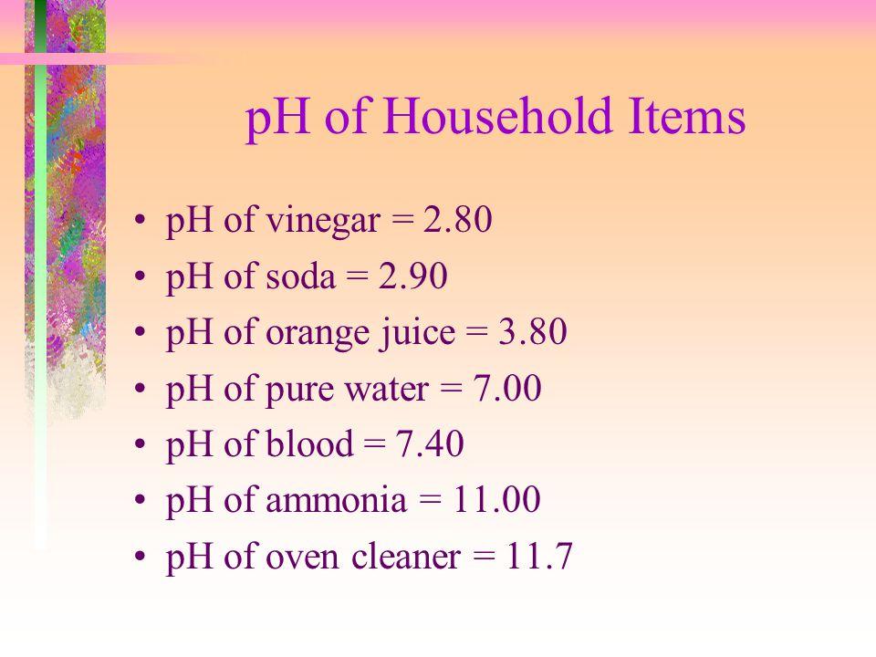 pH of Household Items pH of vinegar = 2.80 pH of soda = 2.90