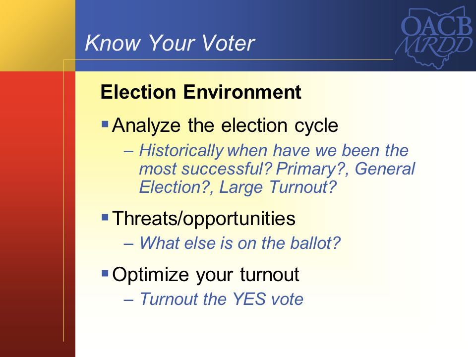 Know Your Voter Election Environment Analyze the election cycle