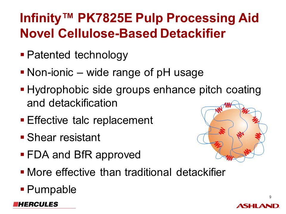 Infinity™ PK7825E Pulp Processing Aid Novel Cellulose-Based Detackifier