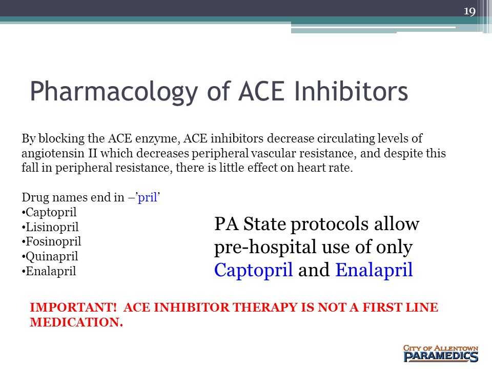 Pharmacology of ACE Inhibitors
