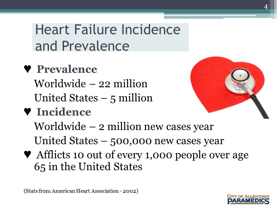 Heart Failure Incidence and Prevalence