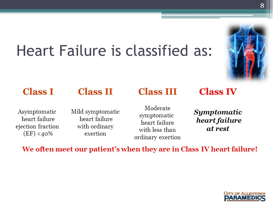 Heart Failure is classified as: