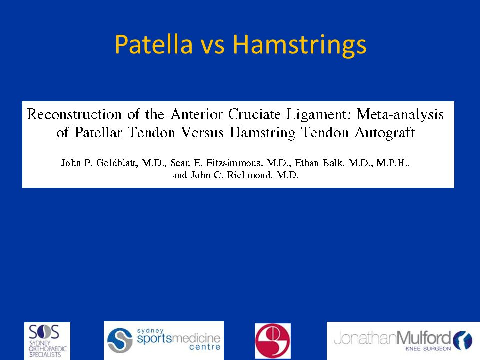 Patella vs Hamstrings