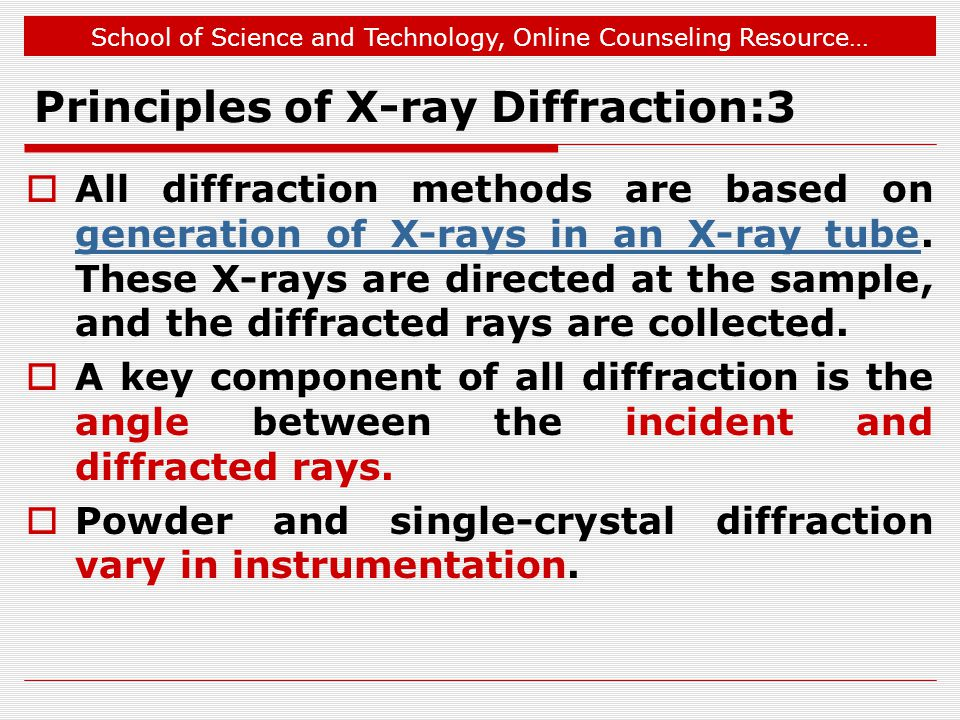 Principles of X-ray Diffraction:3