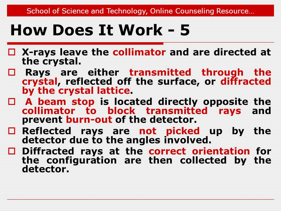 How Does It Work - 5 X-rays leave the collimator and are directed at the crystal.