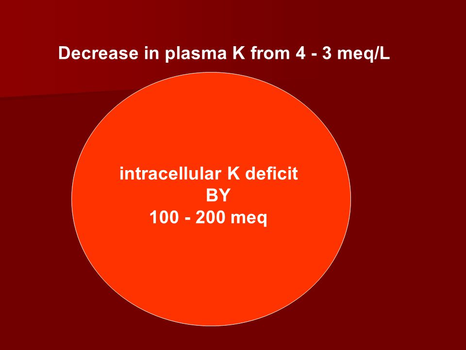 intracellular K deficit