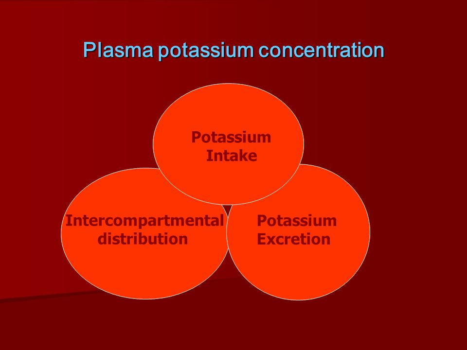 Plasma potassium concentration