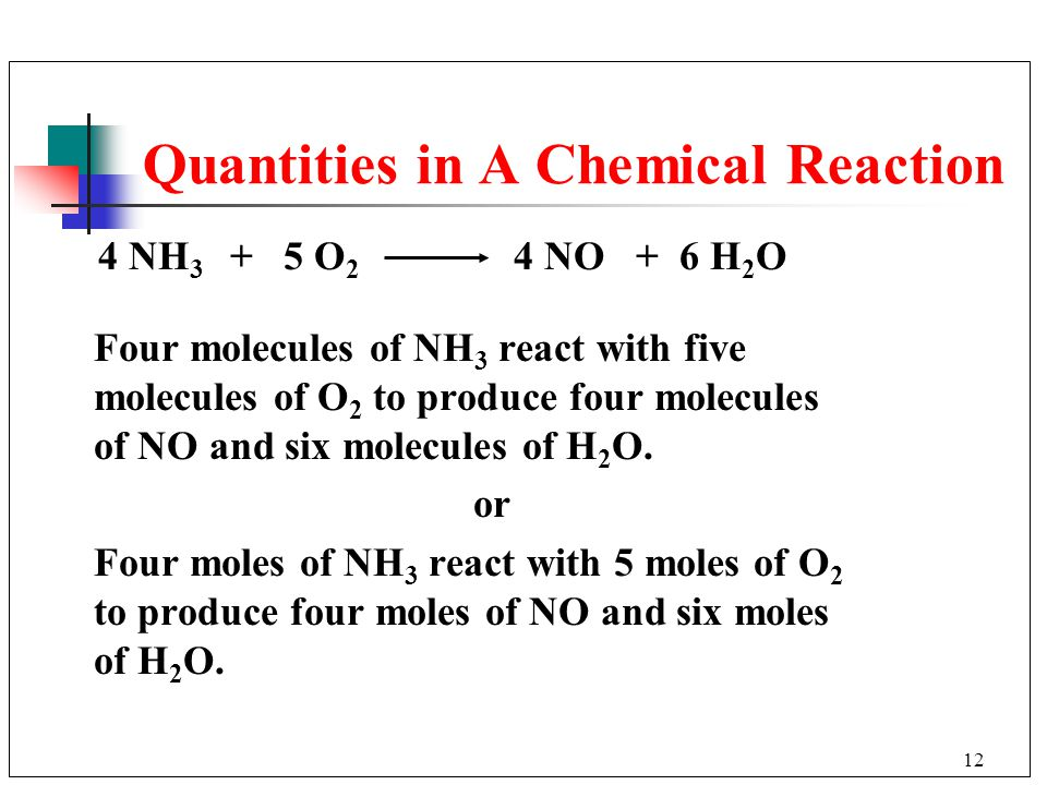 Quantities in A Chemical Reaction