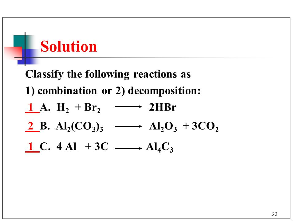 Solution Classify the following reactions as