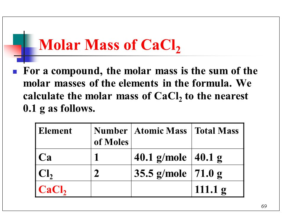 Molar Mass of CaCl2