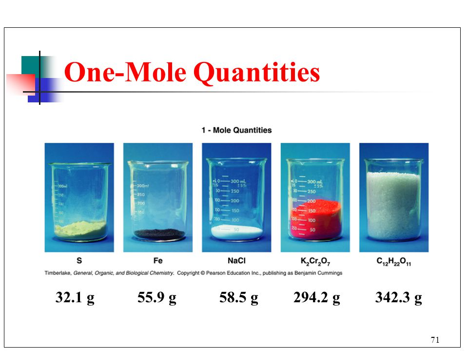 One-Mole Quantities 32.1 g 55.9 g 58.5 g 294.2 g 342.3 g