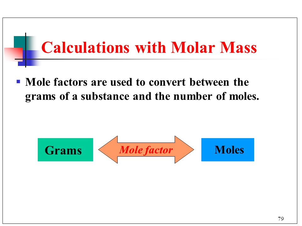 Calculations with Molar Mass