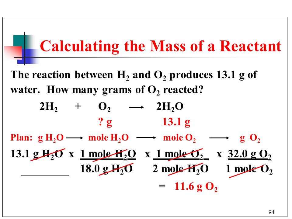 Calculating the Mass of a Reactant