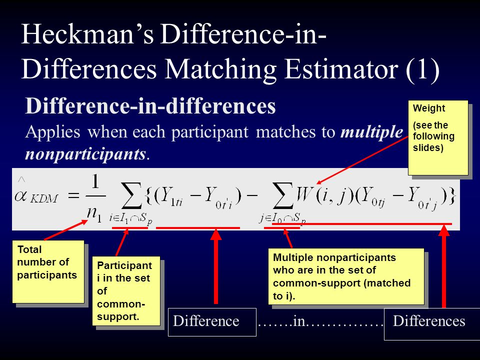 Heckman's Difference-in-Differences Matching Estimator (1)