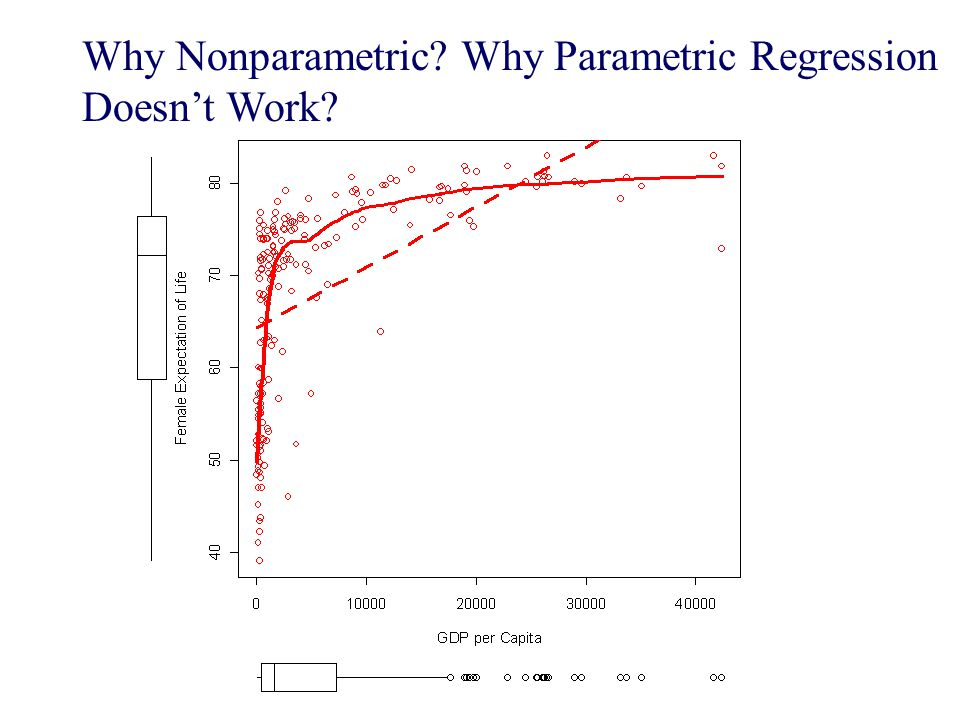 Why Nonparametric Why Parametric Regression