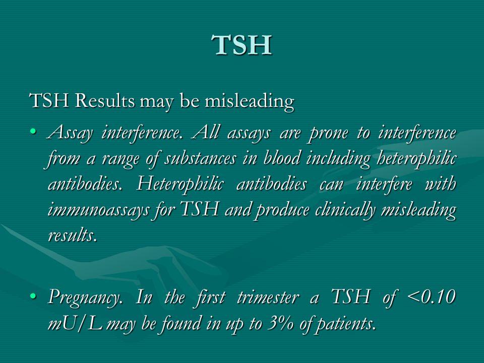 TSH TSH Results may be misleading
