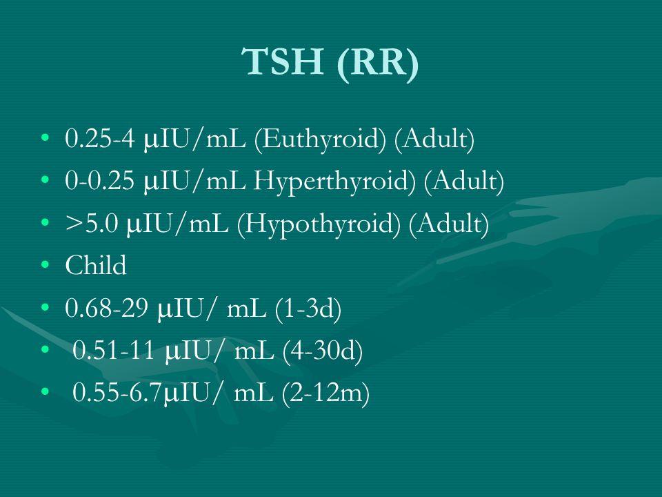 TSH (RR) 0.25-4 IU/mL (Euthyroid) (Adult)