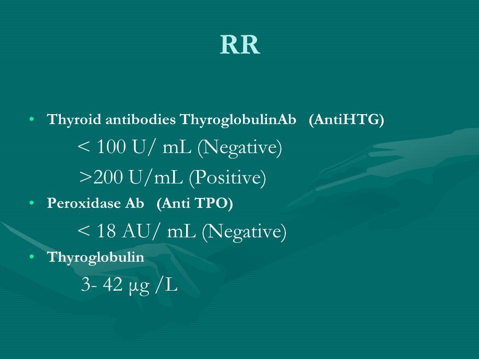 RR >200 U/mL (Positive)
