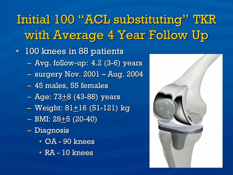 Initial 100 ACL substituting TKR with Average 4 Year Follow Up