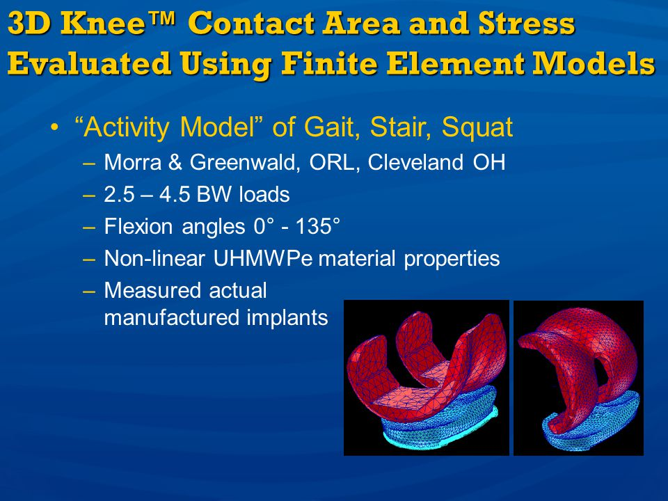3D Knee™ Contact Area and Stress Evaluated Using Finite Element Models