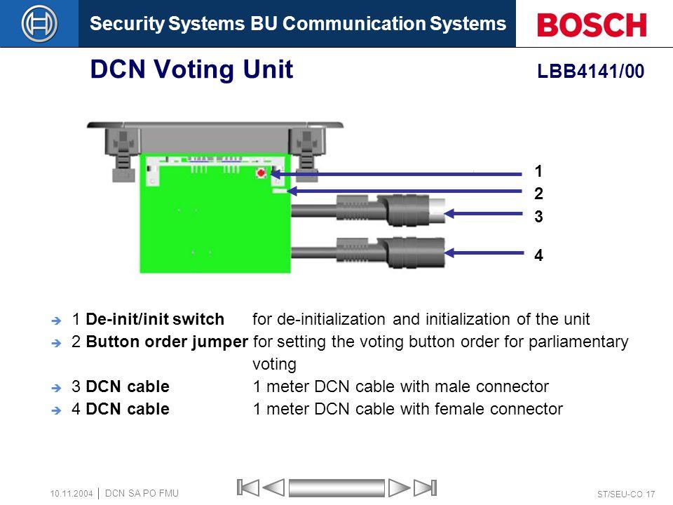 DCN Voting Unit LBB4141/00 1. 2. 3. 4. 1 De-init/init switch for de-initialization and initialization of the unit.
