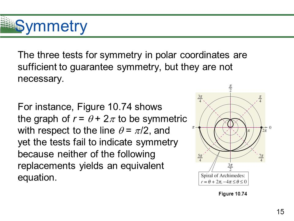 Symmetry The three tests for symmetry in polar coordinates are sufficient to guarantee symmetry, but they are not necessary.