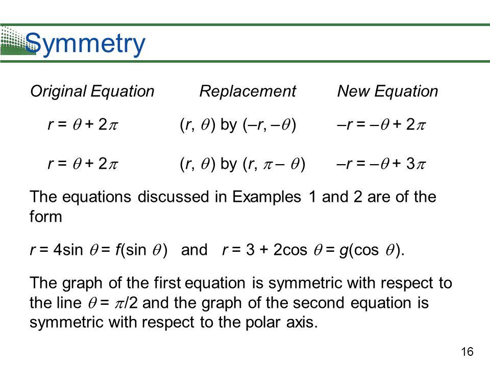 Symmetry Original Equation Replacement New Equation