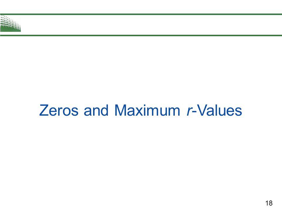 Zeros and Maximum r-Values