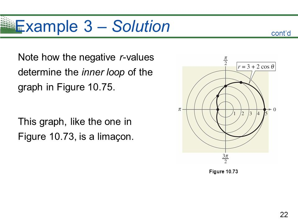 Example 3 – Solution cont'd. Note how the negative r-values determine the inner loop of the graph in Figure 10.75.