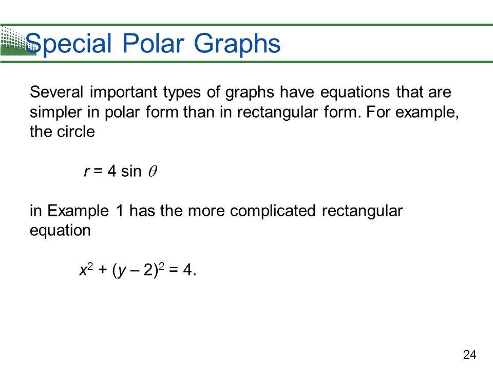 Special Polar Graphs