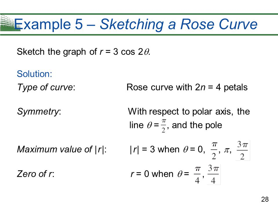 Example 5 – Sketching a Rose Curve