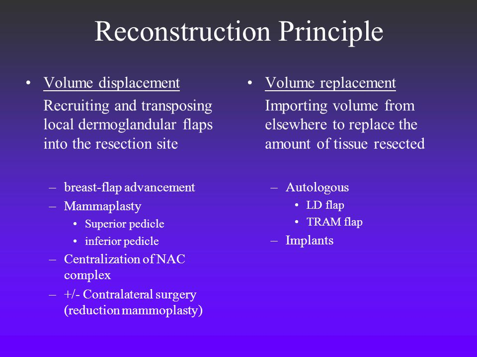 Reconstruction Principle