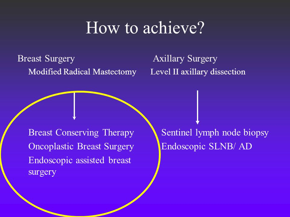 How to achieve Breast Surgery Axillary Surgery