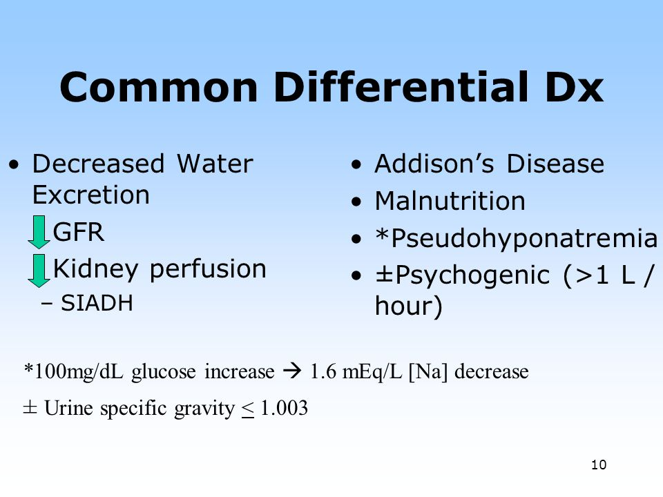 Common Differential Dx