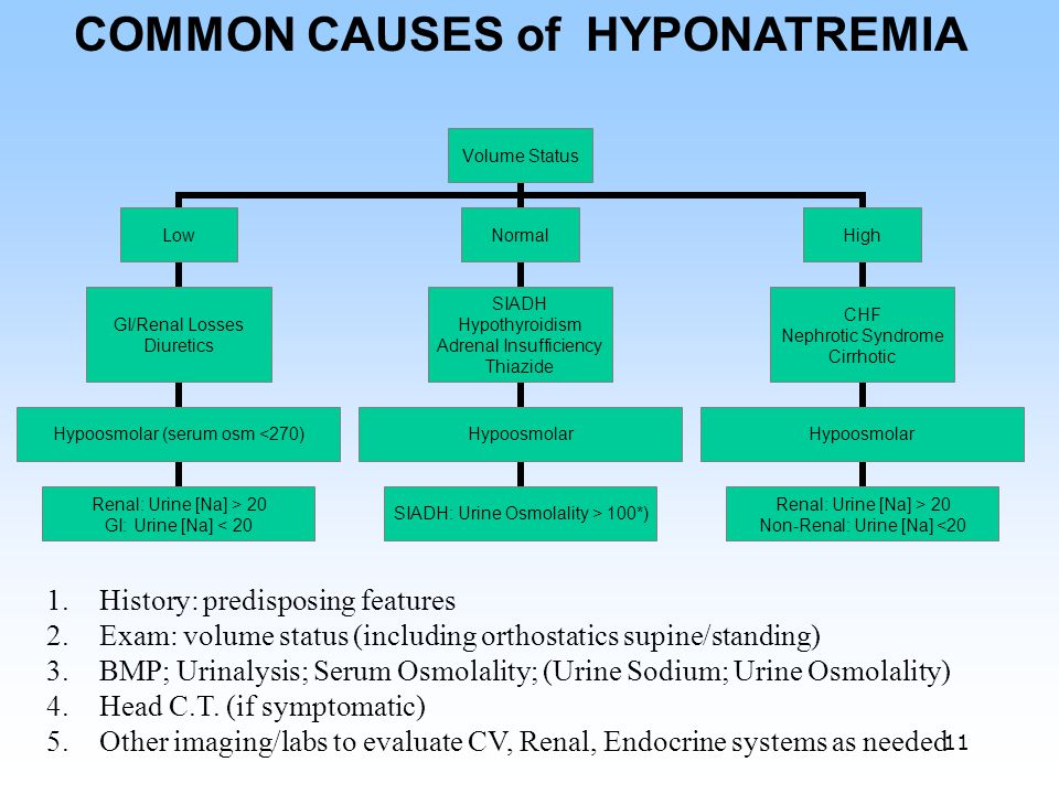 COMMON CAUSES of HYPONATREMIA