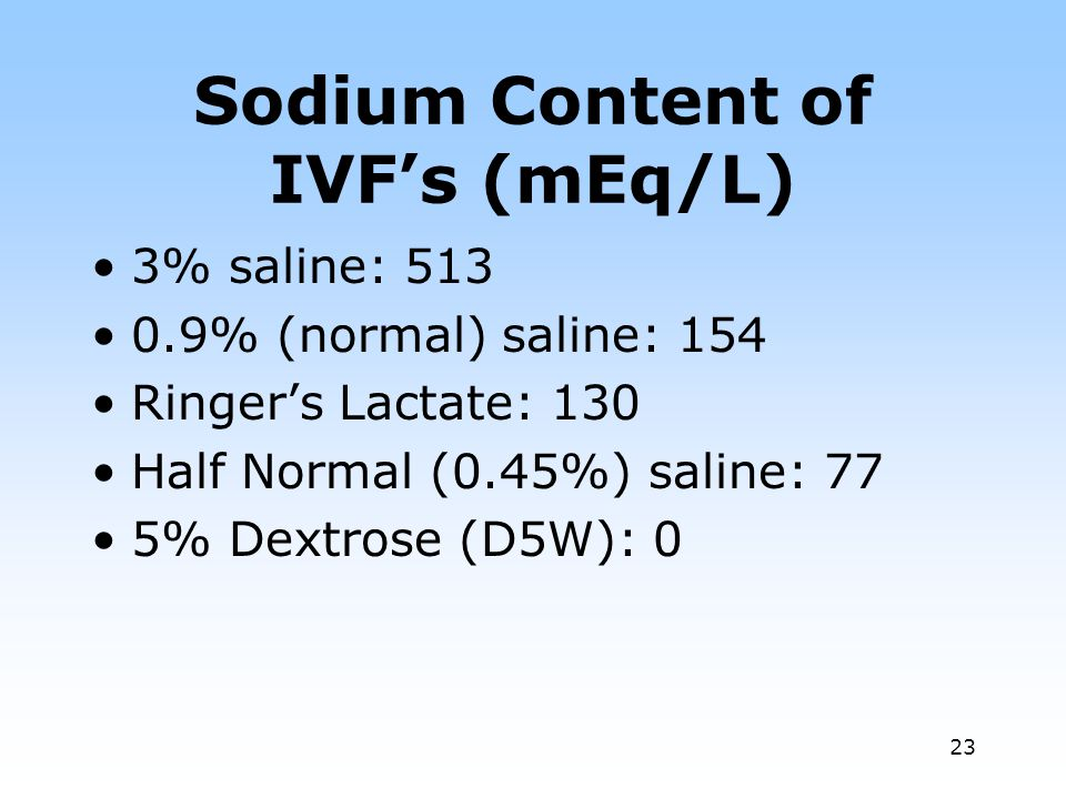 Sodium Content of IVF's (mEq/L)